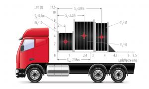 Lastverteilungsplan_mehrere-Objekte: Kabeltrommeln