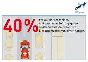 Die Rettungsgasse muss bereits gebildet werden, sobald Fahrzeuge mit Schrittgeschwindigkeit fahren oder sich im Stillstand befinden.
